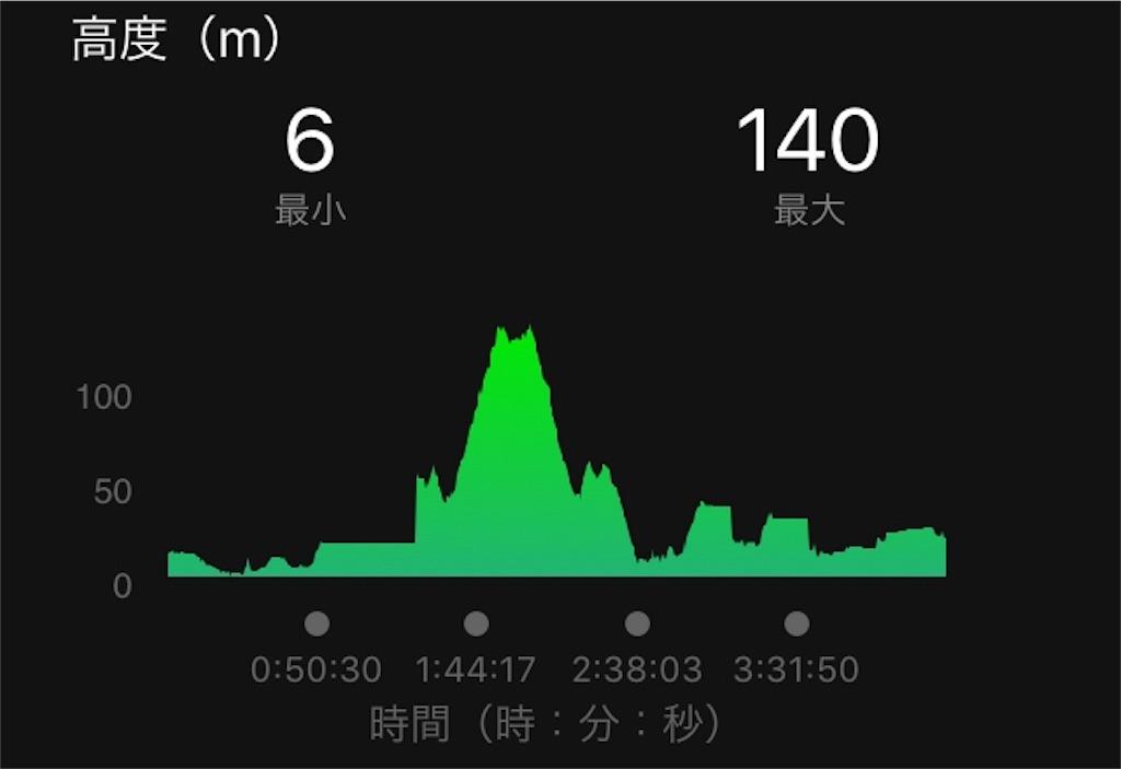 f:id:kina_tomo_yu:20190804160537j:image