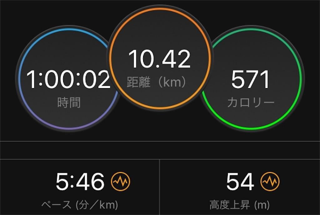 f:id:kina_tomo_yu:20190806075007j:image