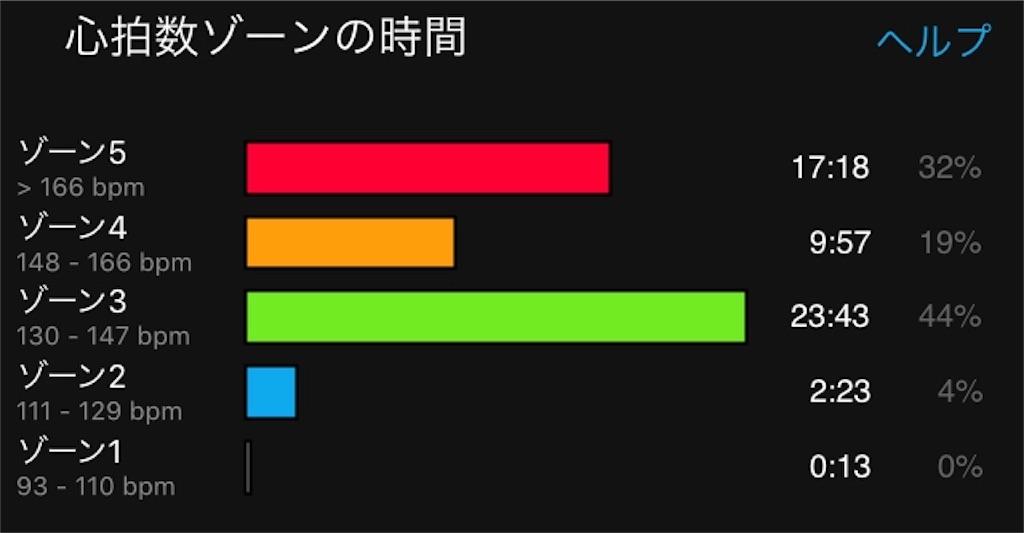 f:id:kina_tomo_yu:20191024102757j:image