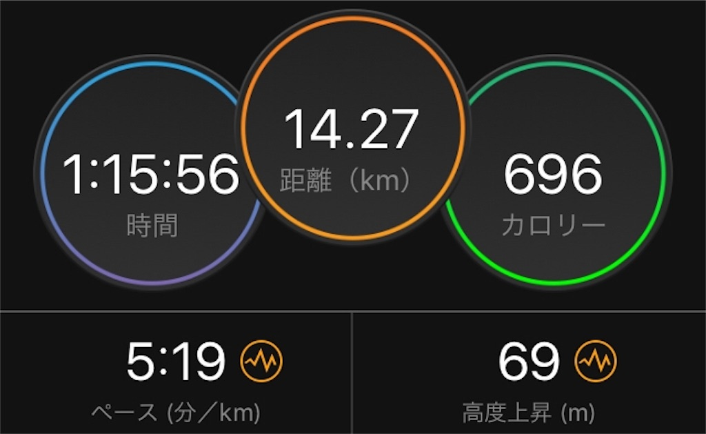 f:id:kina_tomo_yu:20191026085702j:image