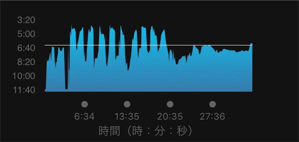 f:id:kina_tomo_yu:20191128213827j:image