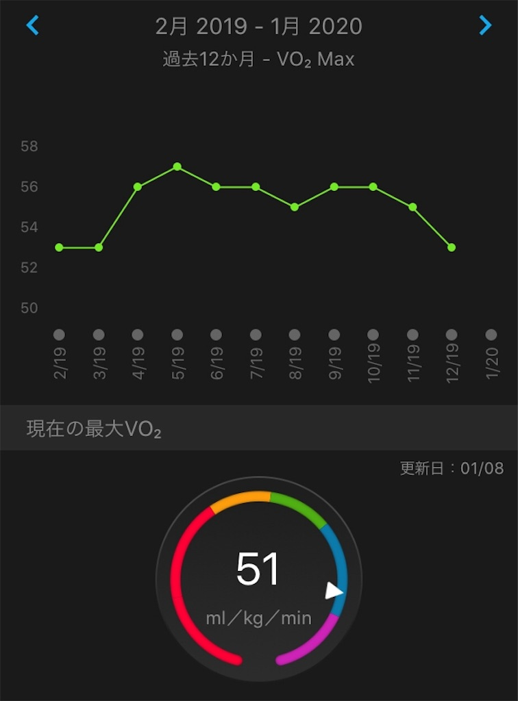 f:id:kina_tomo_yu:20200109121642j:image