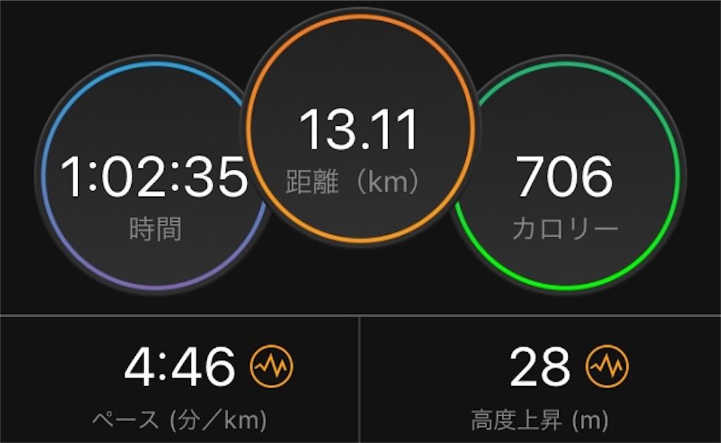 f:id:kina_tomo_yu:20200620161800j:image