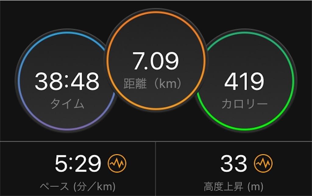 f:id:kina_tomo_yu:20200630153247j:image