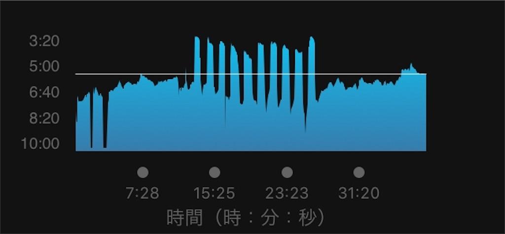 f:id:kina_tomo_yu:20200630153310j:image