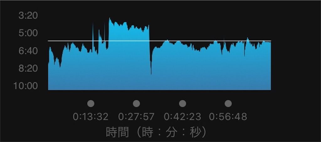 f:id:kina_tomo_yu:20200705162152j:image