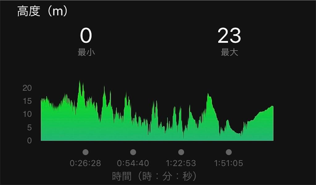 f:id:kina_tomo_yu:20200813114433j:image
