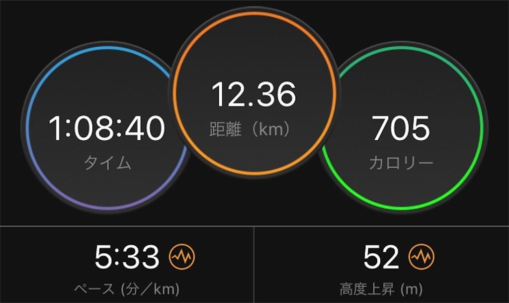 f:id:kina_tomo_yu:20200909184007j:image