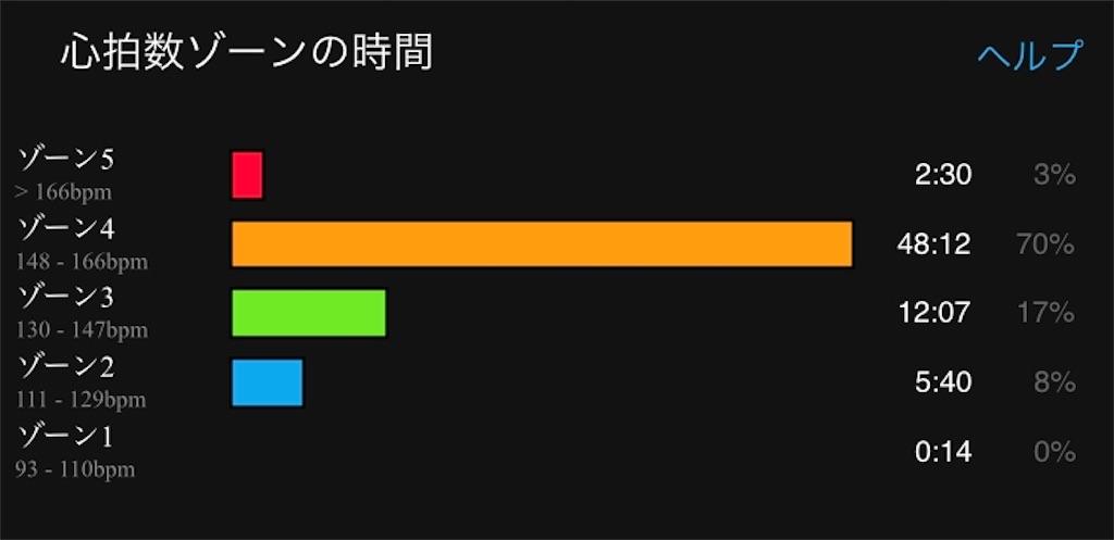 f:id:kina_tomo_yu:20200909185030j:image