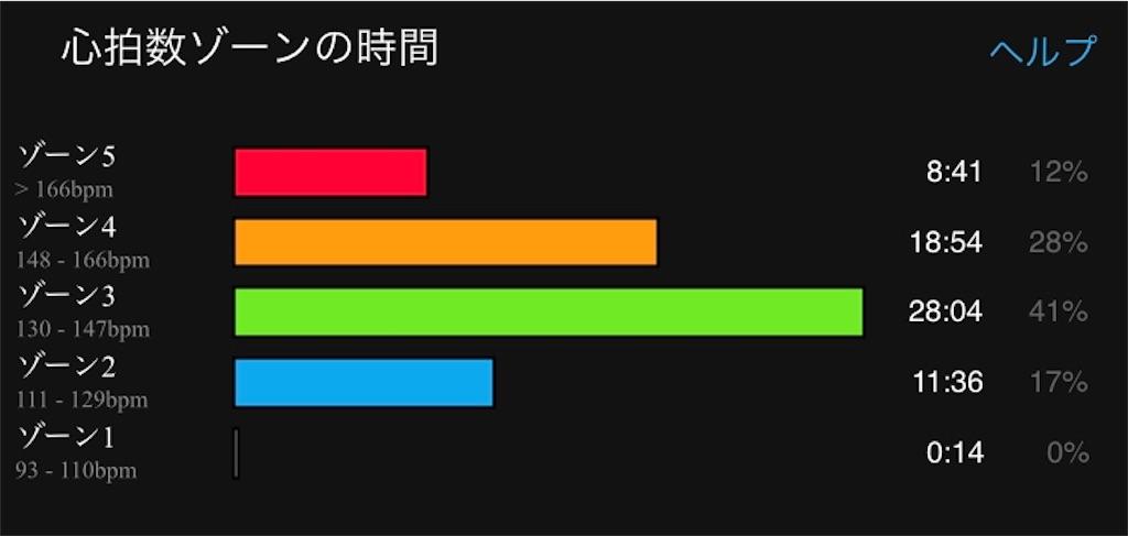 f:id:kina_tomo_yu:20201004085309j:image