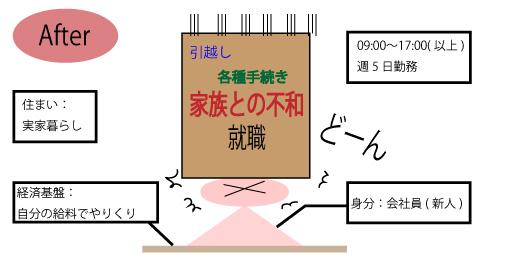 f:id:kinaco68:20170319204640j:plain