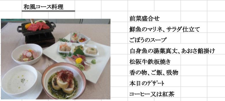 f:id:kinakinakinako0413:20210919211941p:plain