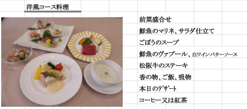 f:id:kinakinakinako0413:20210919212059p:plain