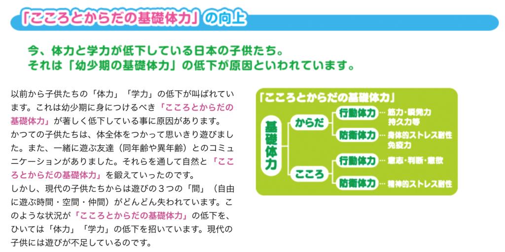 f:id:kinako-cafe:20160618233744p:plain