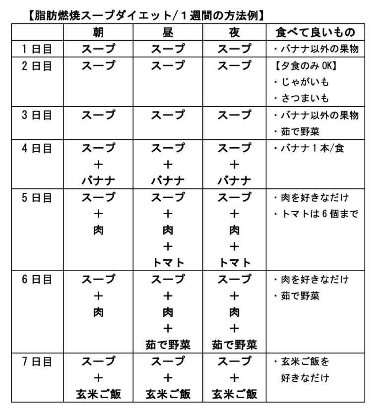f:id:kinako-chiroru:20210719205319p:plain