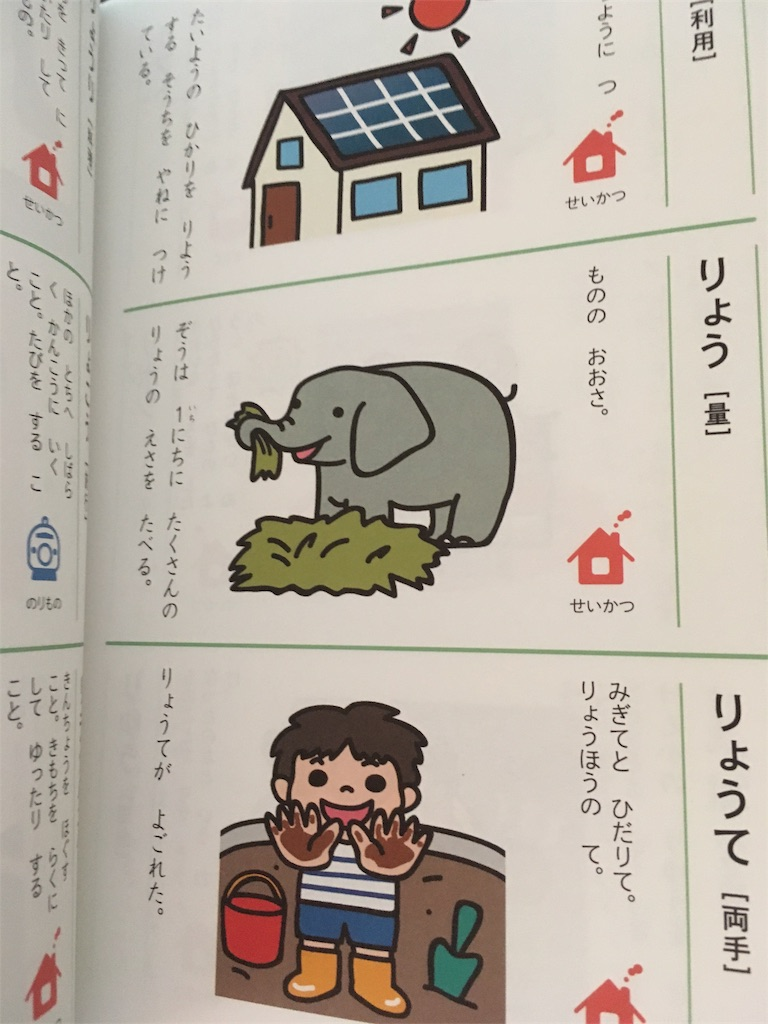 f:id:kinako-nejiri:20170618084911j:image