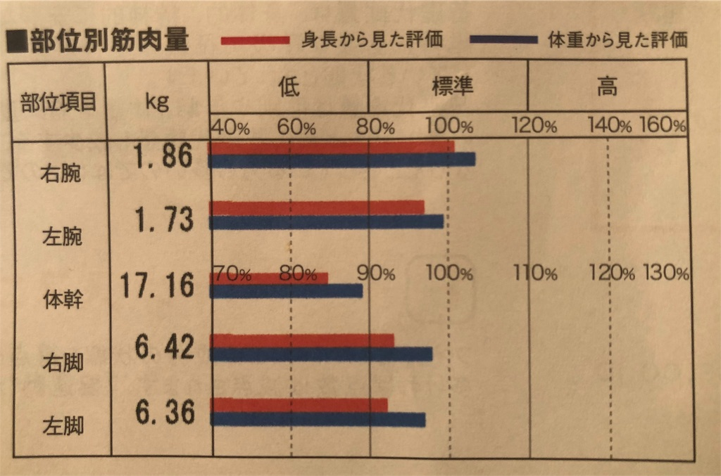 f:id:kinako-sp:20180827220334j:plain