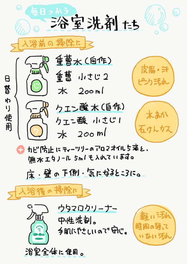 f:id:kinako0217:20190611145657j:plain