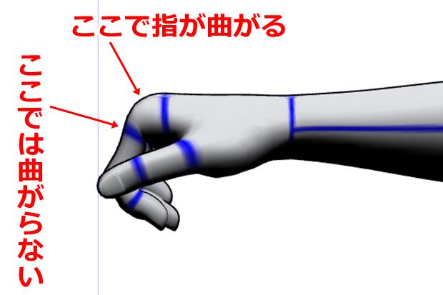手の指と関節の描き方