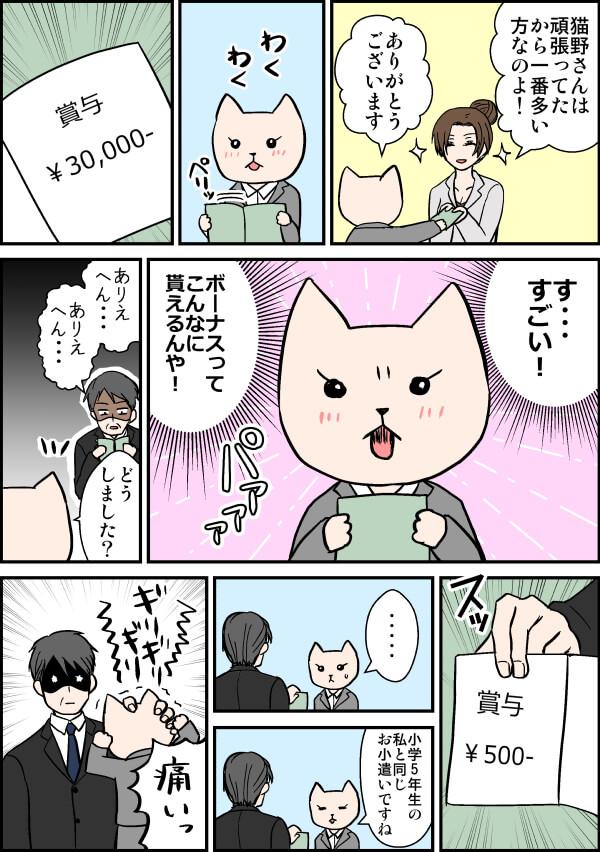 歩合制のボーナス金額の漫画