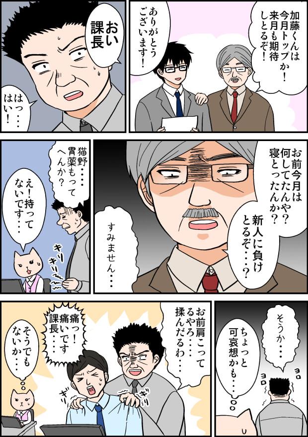 パワハラ上司の漫画