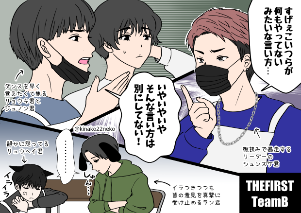THEFIRSTチームB