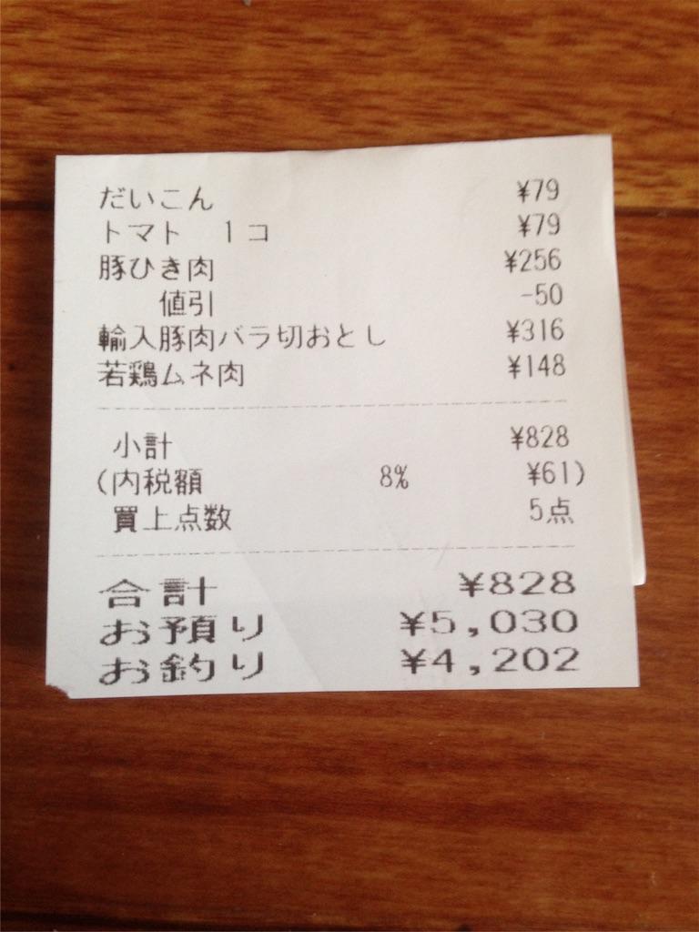 f:id:kinako50:20160904111738j:image