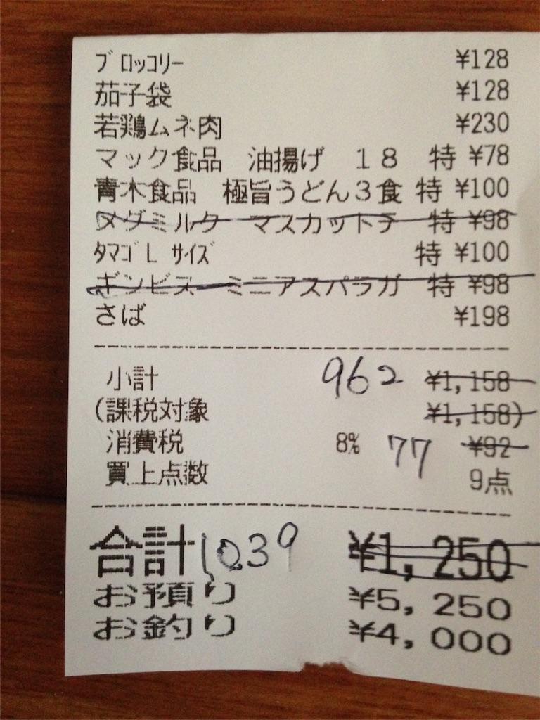 f:id:kinako50:20160924150920j:image