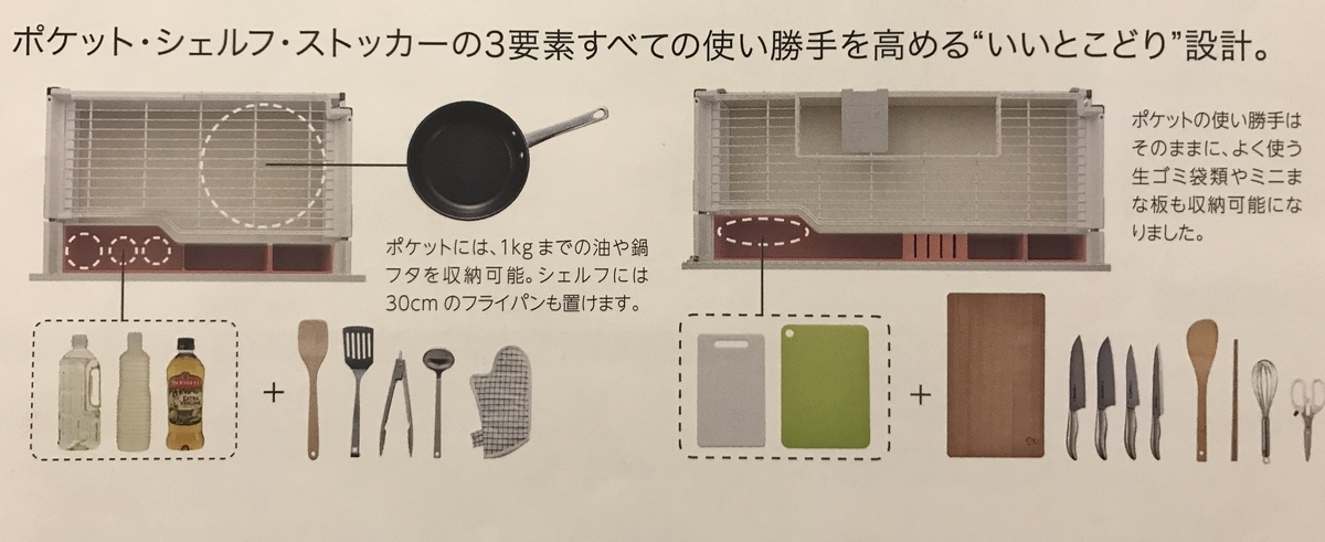 f:id:kinako_0128:20200118003019j:plain