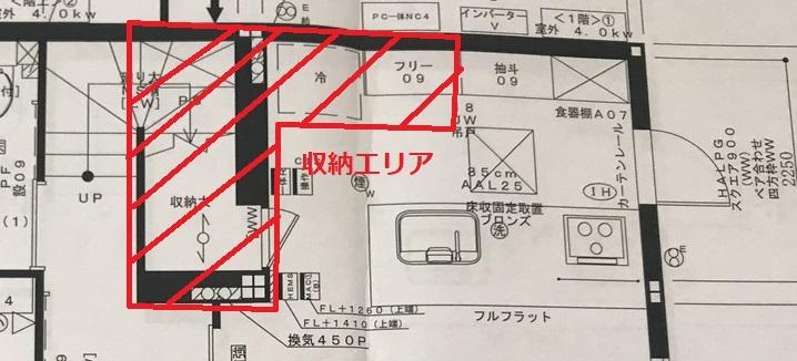 f:id:kinako_0128:20200222160420j:plain