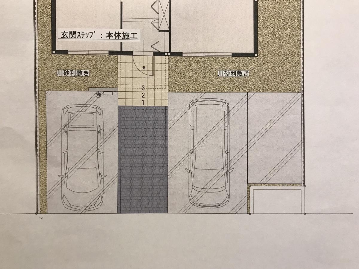 f:id:kinako_0128:20200327201858j:plain