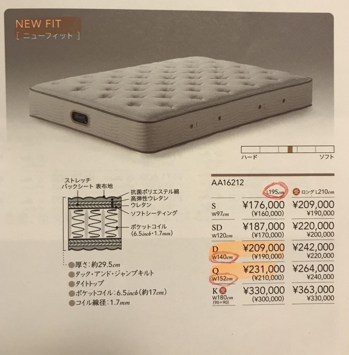f:id:kinako_0128:20200408210754j:plain