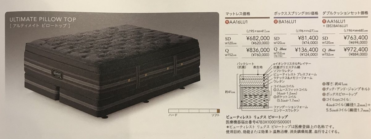 f:id:kinako_0128:20200408211141j:plain