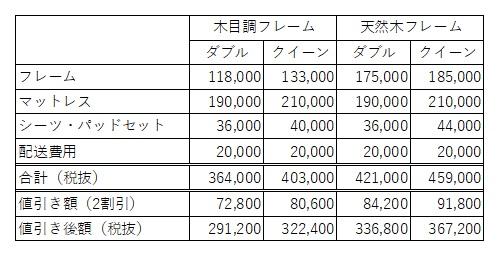 f:id:kinako_0128:20200413141245j:plain
