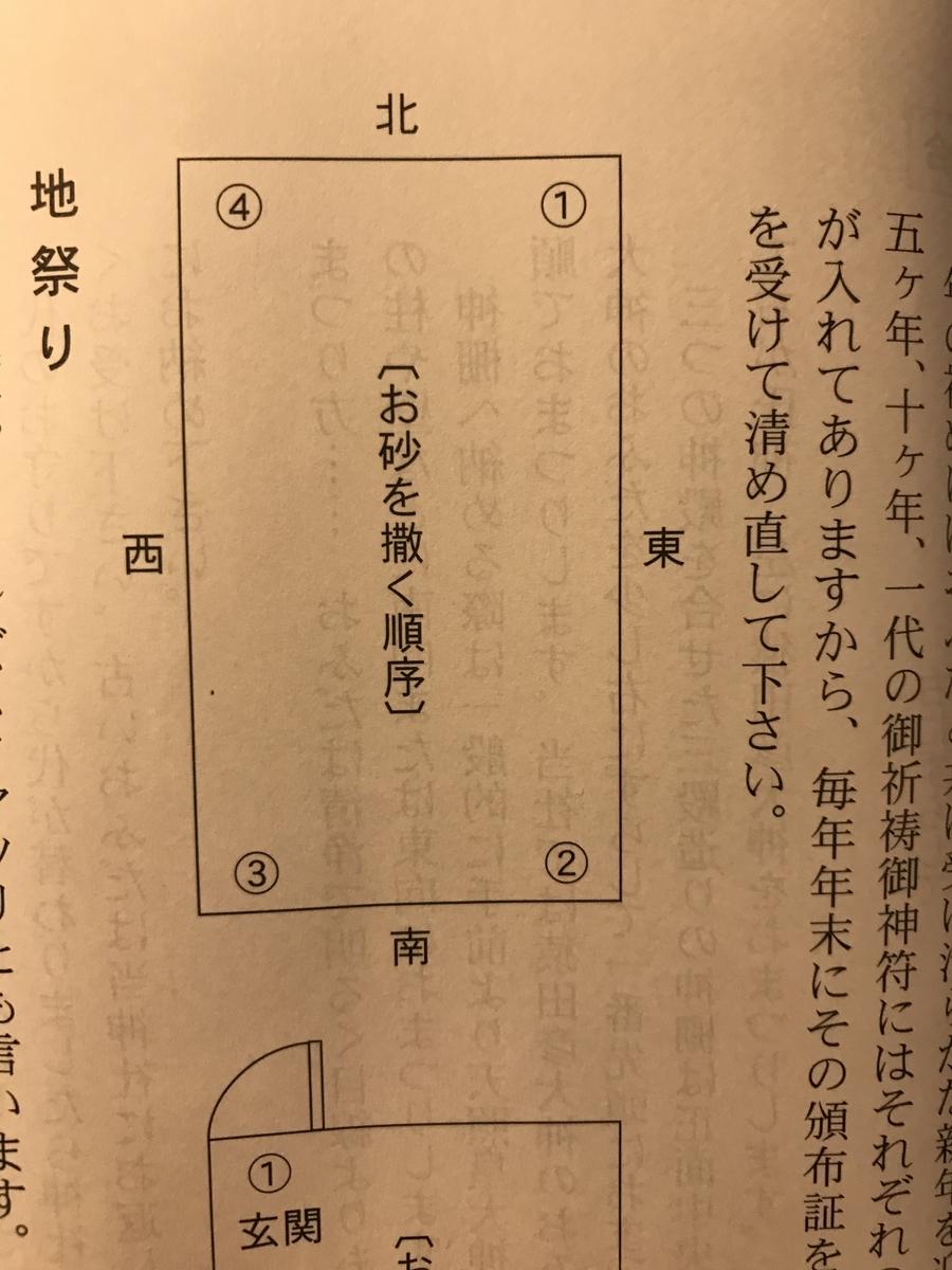 f:id:kinako_0128:20200510192842j:plain