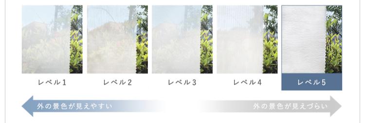 f:id:kinako_0128:20200521212305j:plain