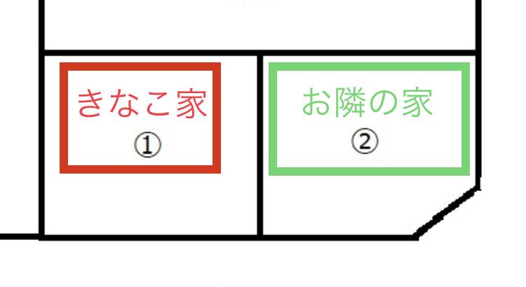 f:id:kinako_0128:20200628182505j:plain