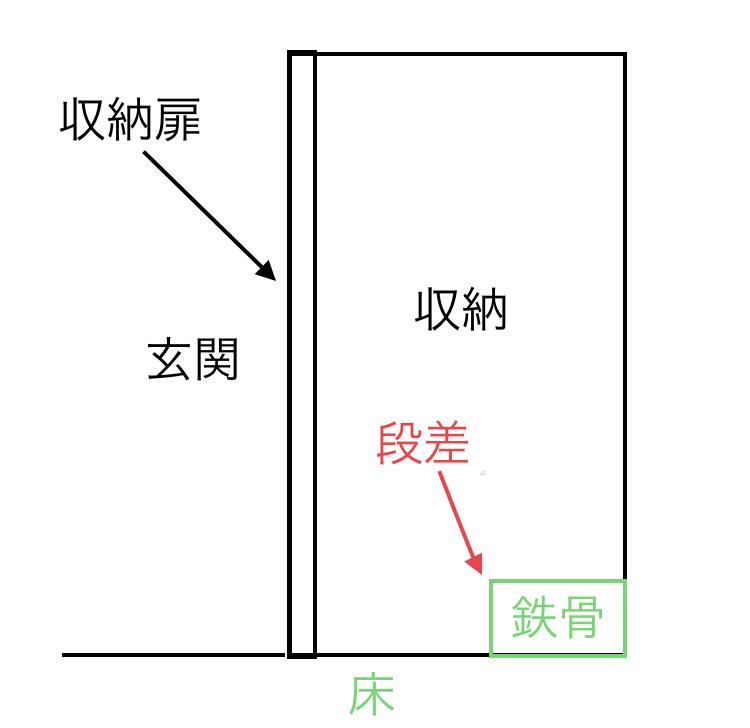 f:id:kinako_0128:20200703195803j:plain