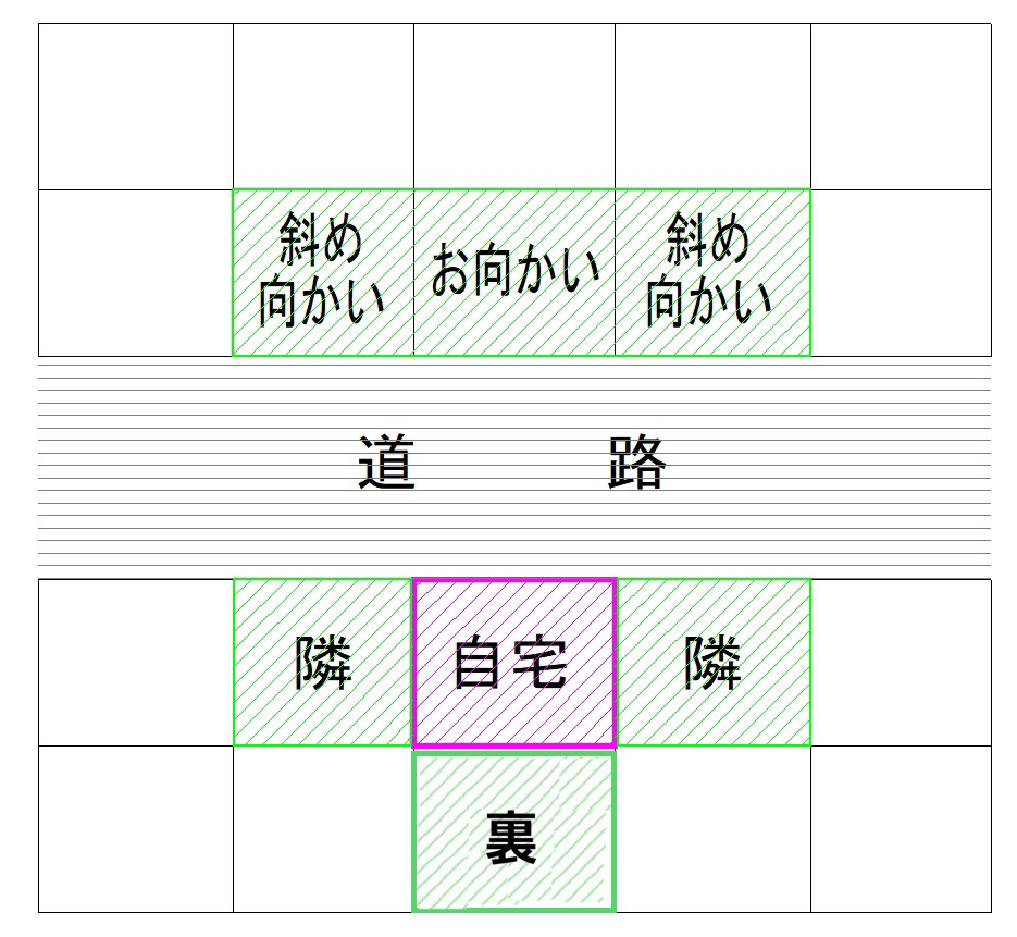 f:id:kinako_0128:20200901210457j:plain