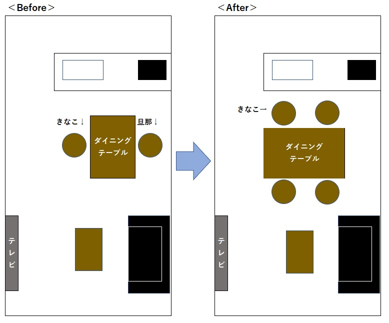 f:id:kinako_0128:20210426112248j:plain