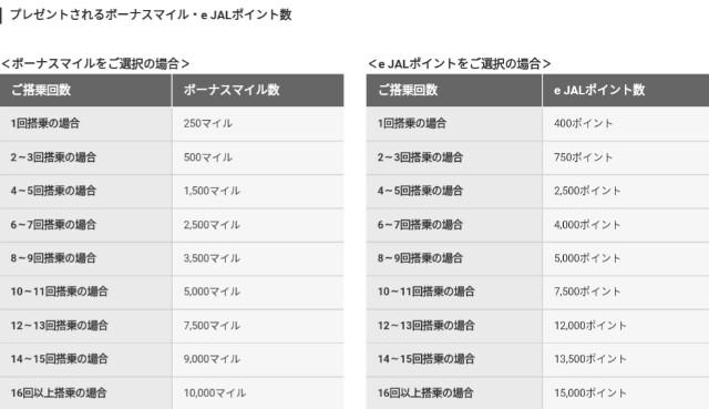 f:id:kinako_yuta:20160927165210j:image