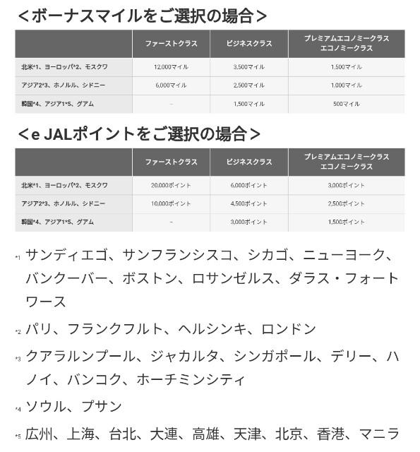 f:id:kinako_yuta:20160927172554j:image