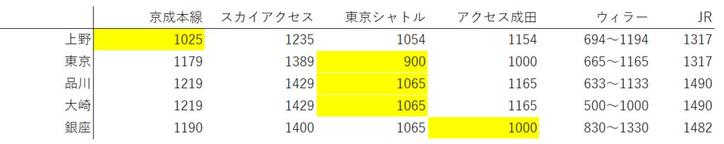 f:id:kinako_yuta:20161201205159p:plain