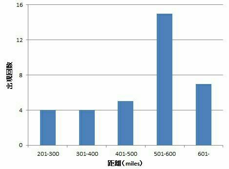 f:id:kinako_yuta:20161214115833j:plain