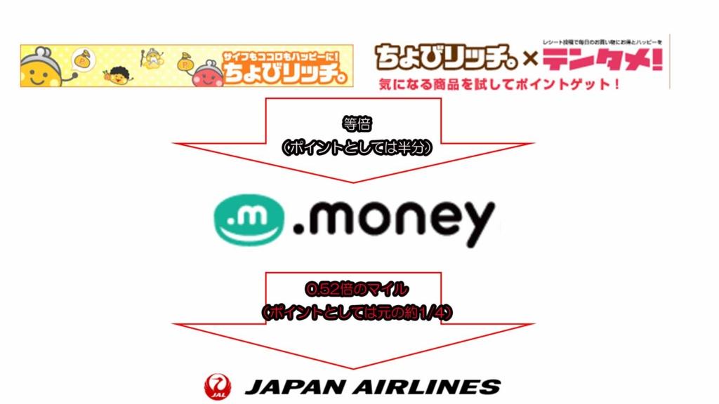 f:id:kinako_yuta:20161217145203j:plain