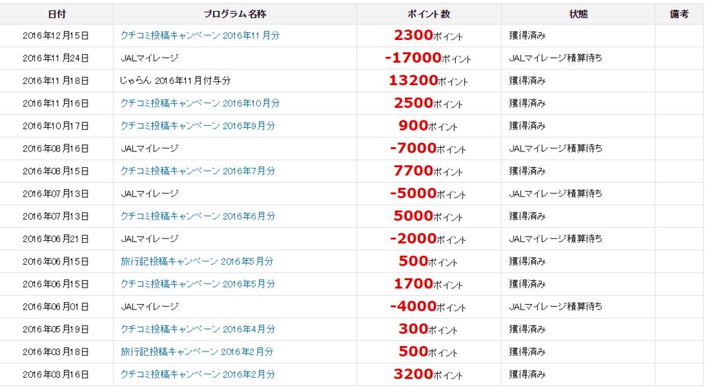 f:id:kinako_yuta:20161217161707p:plain