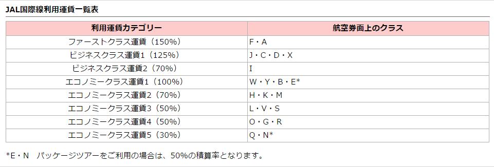 f:id:kinako_yuta:20170404214508p:plain
