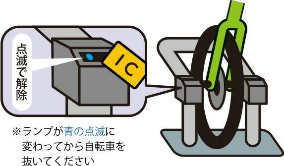 f:id:kinako_yuta:20170407074228j:image