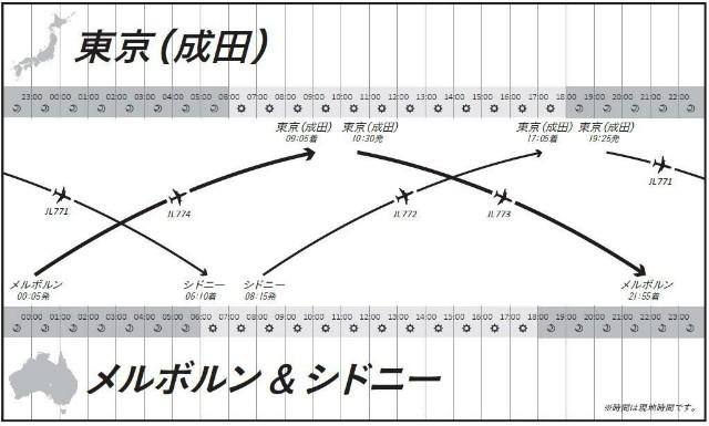 f:id:kinako_yuta:20170530165411j:image