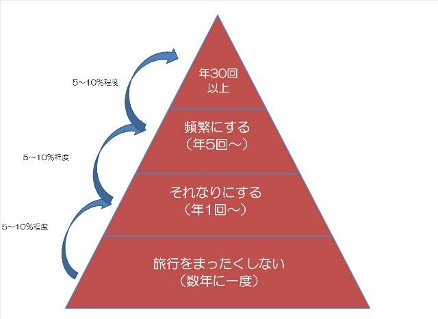 f:id:kinako_yuta:20170711133532j:image